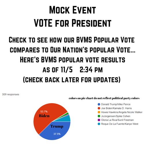 mock event results